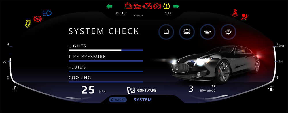 QNX concept car HMI made with Kanzi